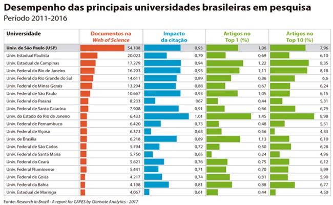 universidade-particular-no-brasil-nao-conhecimento1