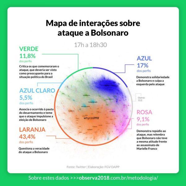 interacoes-600x600