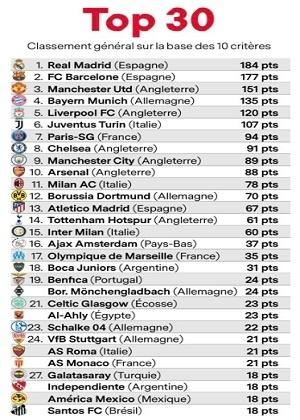 ranking-france-football-1549978065258_v2_300x420
